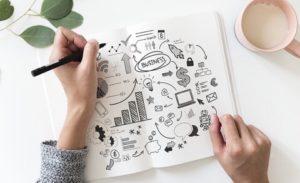 [企業経営]企業経営理論に頻出の◯◯モデルまとめ
